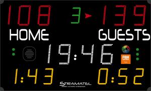 Gymnasium scoreboards uk